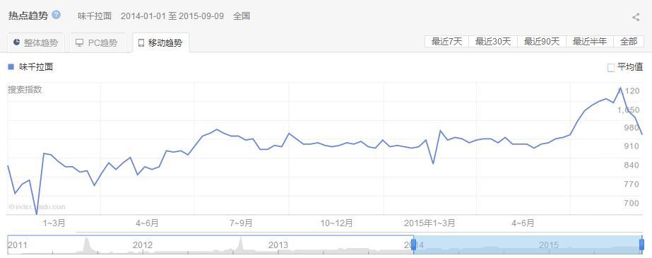 图13 传播期间及后期,百度搜索指数上升.jpg