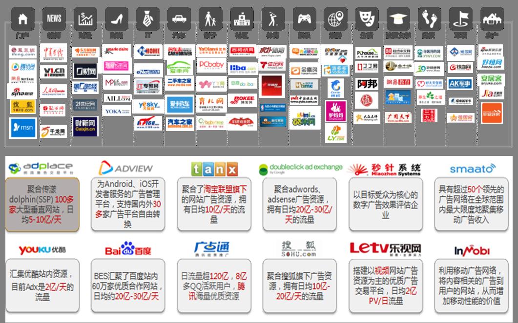 图2:平台资源展示.png