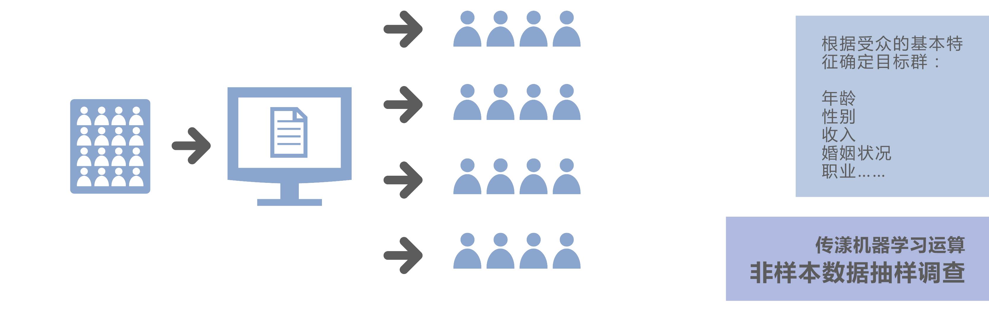 图1 人群建模分析1.PNG