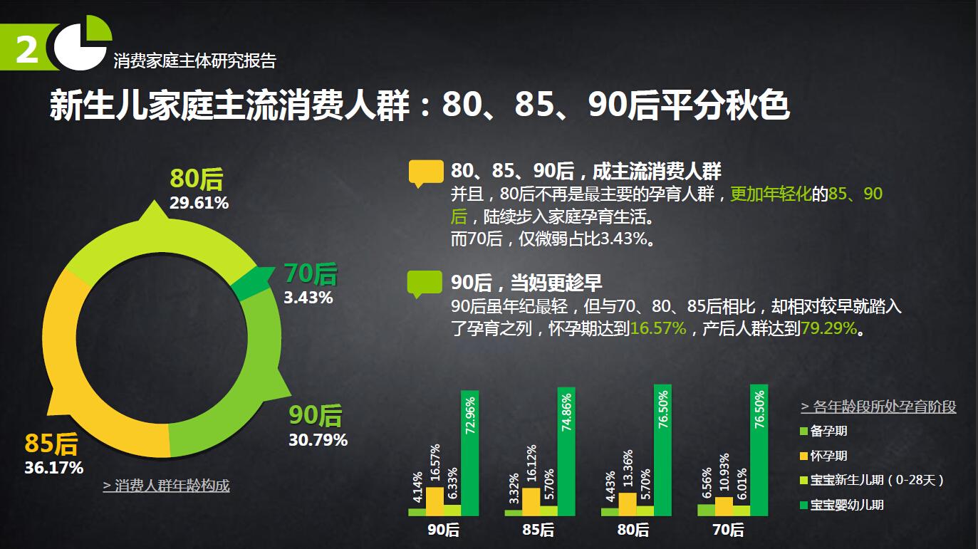 育儿网2014年新生儿家庭消费调研报告.jpg